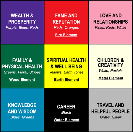 Feng Shui Consultations